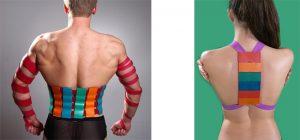 Ляпко при болки в мускулите